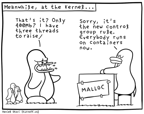 kernel-economy