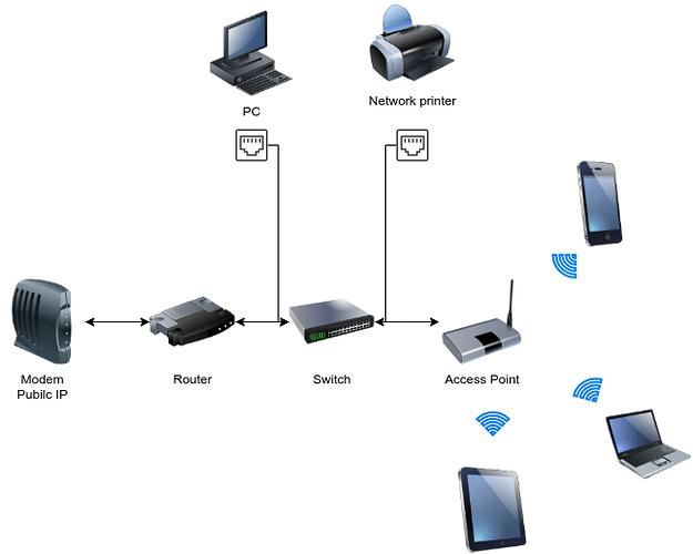 net_topo_full