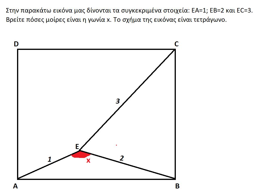 Πρόβλημα 1